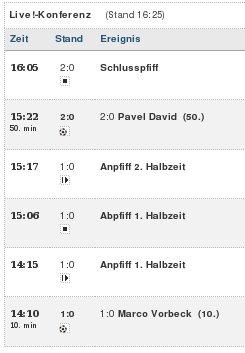Dynamo Dresden führt bereits vor Spielbeginn gegen Union Berlin mit 1:0